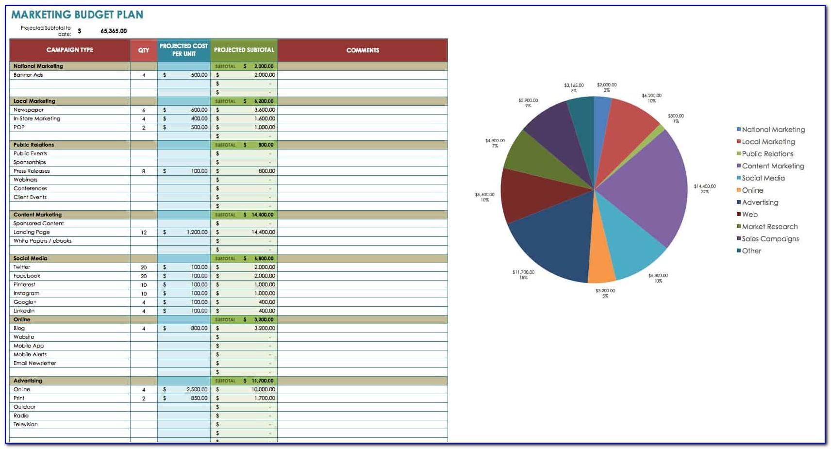 Sample Marketing Plan Budget Template