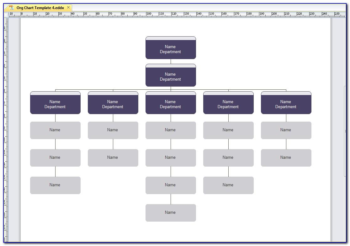 Sample Organization Chart Template With Job Function