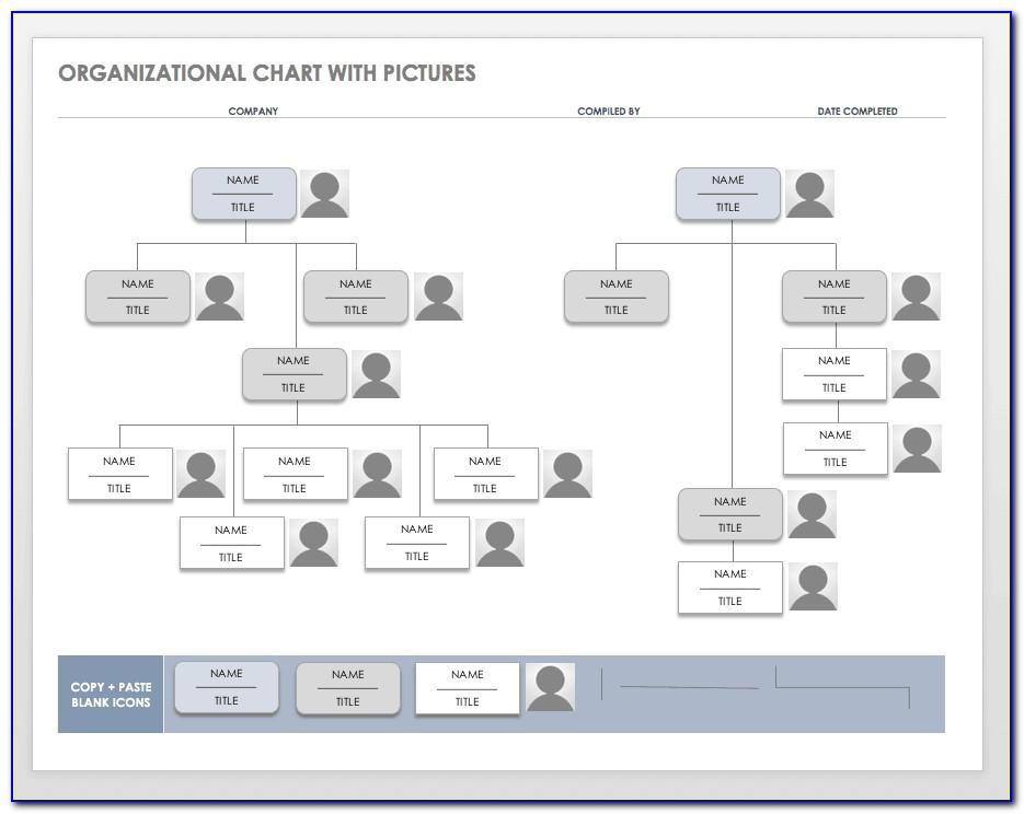 Sample Organizational Chart Templates