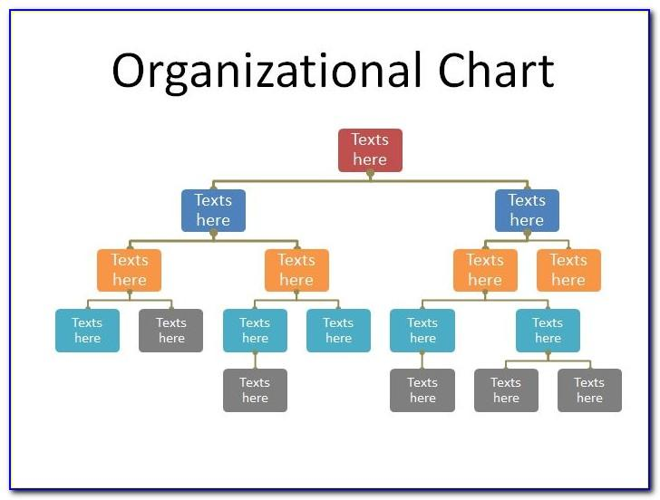 Sample Powerpoint Organizational Chart Template