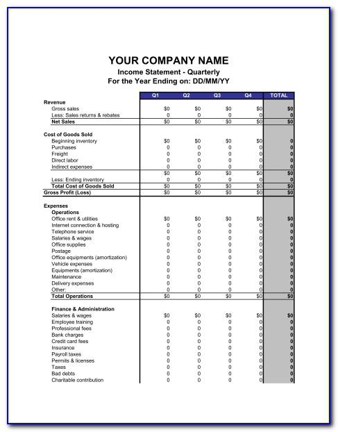 Sample Quarterly Profit And Loss Statement Template