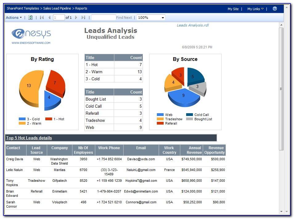 Simple Sales Pipeline Excel Template