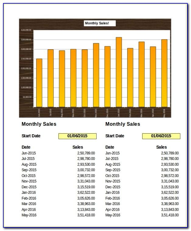 Yearly Sales Report Template Excel Free