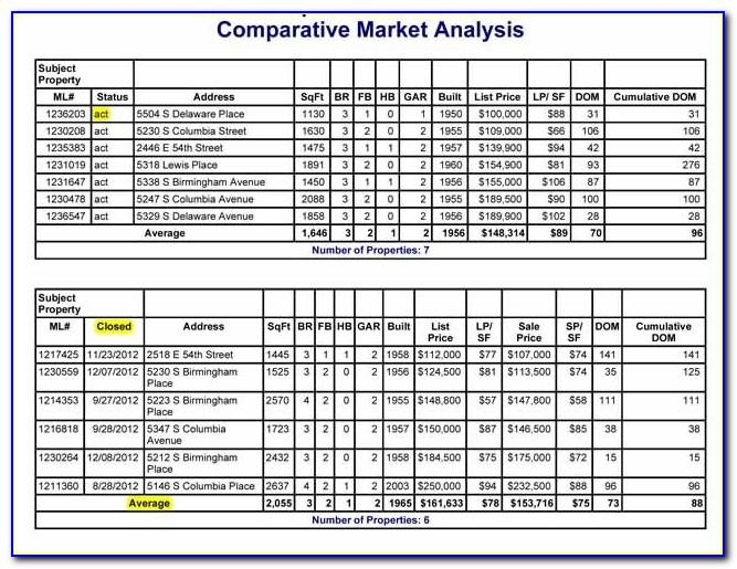 Comparative Market Analysis Real Estate Sample