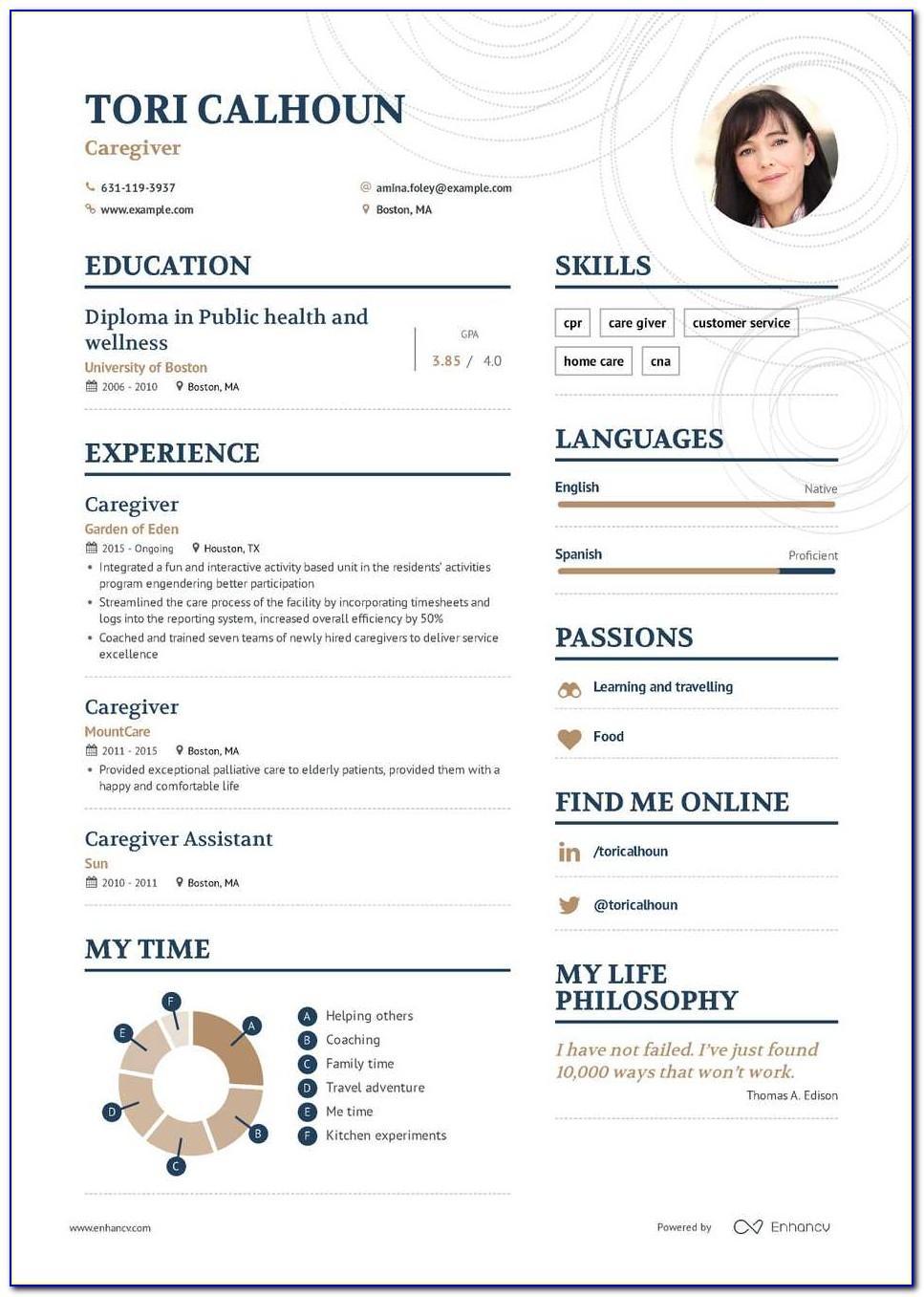 Creative Resume Templates Word Format