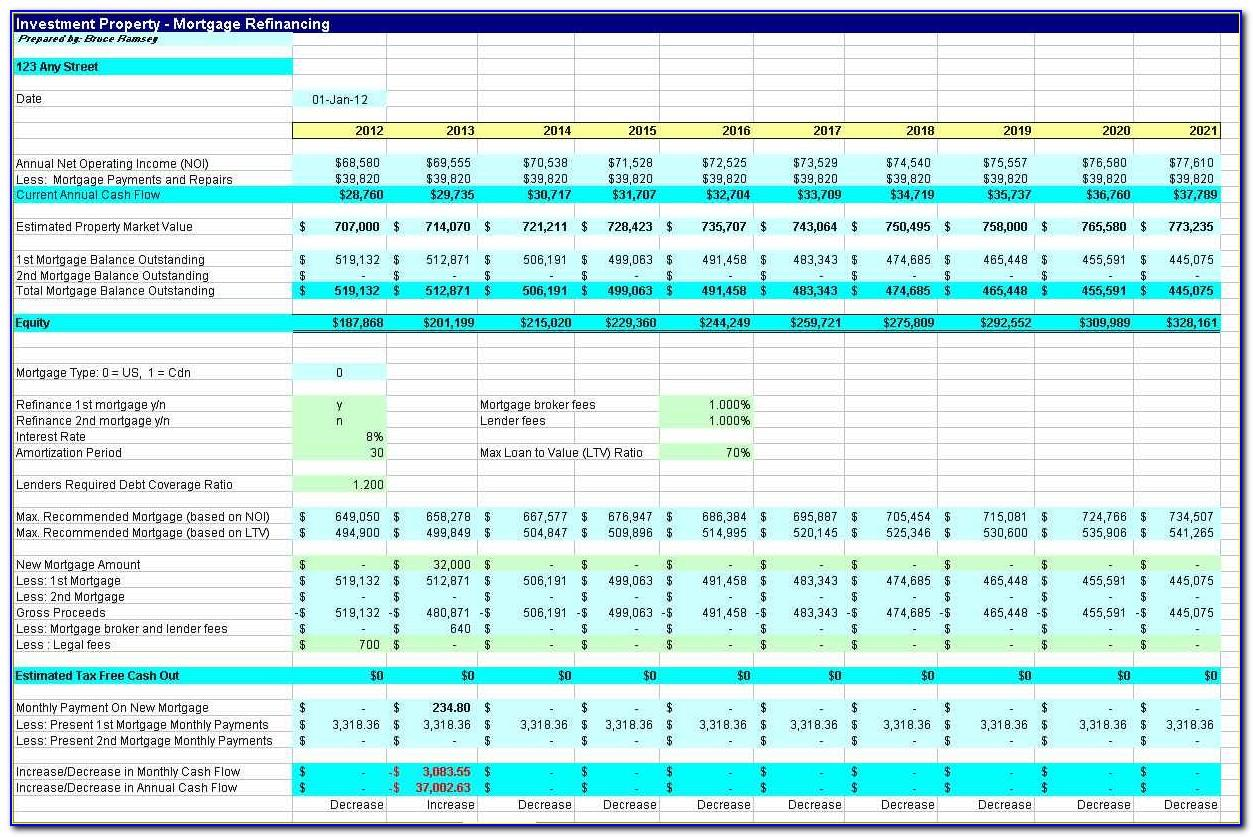 Real Estate Market Analysis Spreadsheet