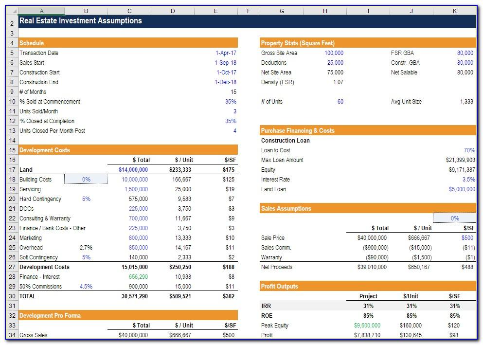 Real Estate Pro Forma Income Statement Template