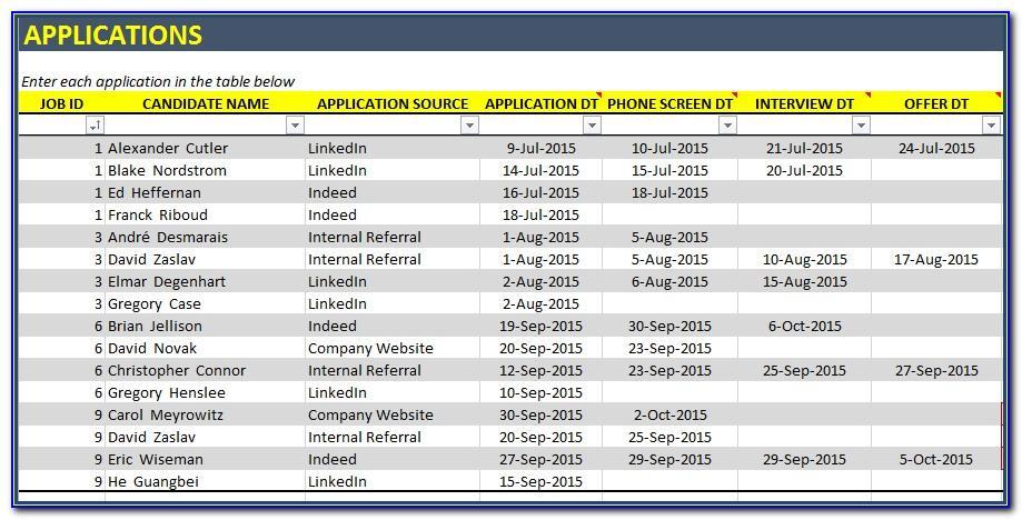 Recruitment Exclusivity Agreement Template