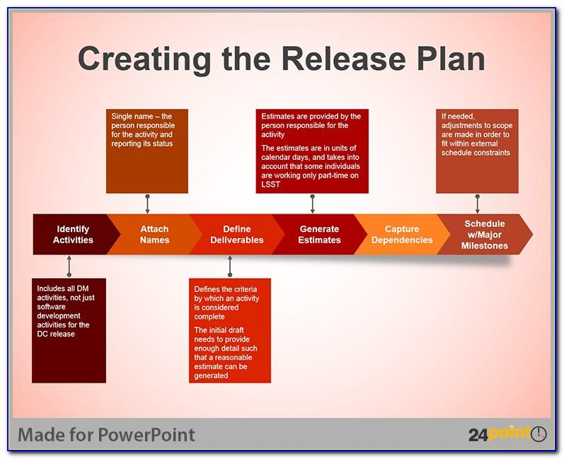 Release And Deployment Management Plan Template