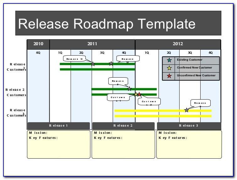 Release Management Plan Sample