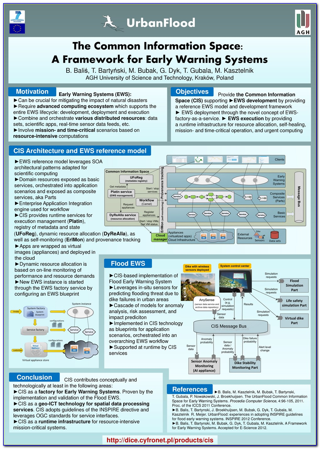Research Poster Template A1 Size