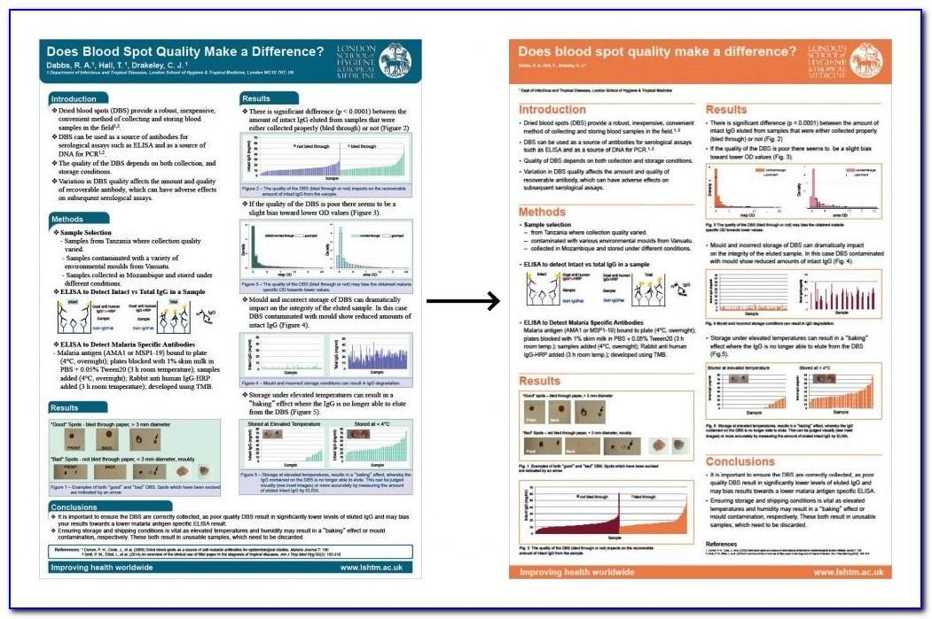 Research Poster Template Free Download Ppt