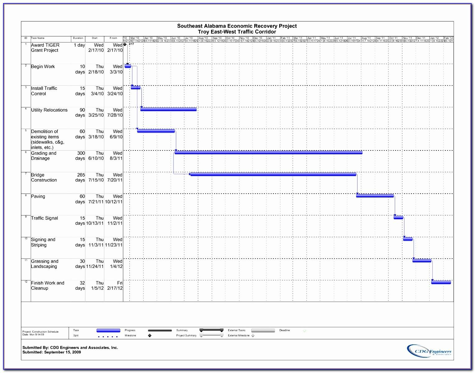 Residential Construction Estimating Templates
