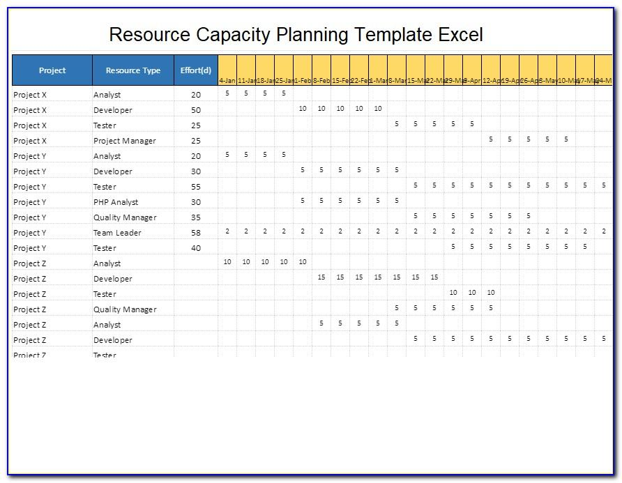 Resource Capacity Plan Template Excel