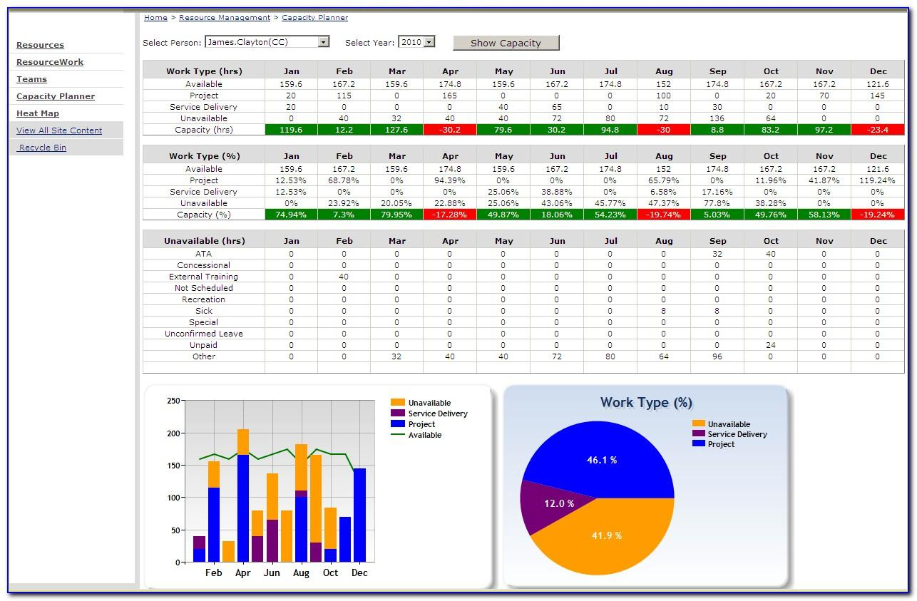 Resource Capacity Planning Excel Template Free