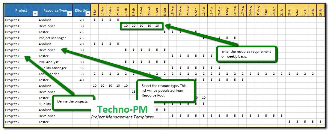 Resource Capacity Planning Template Excel Free