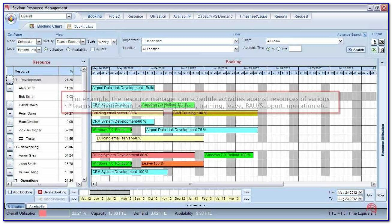 Resource Demand And Capacity Planning Excel Template