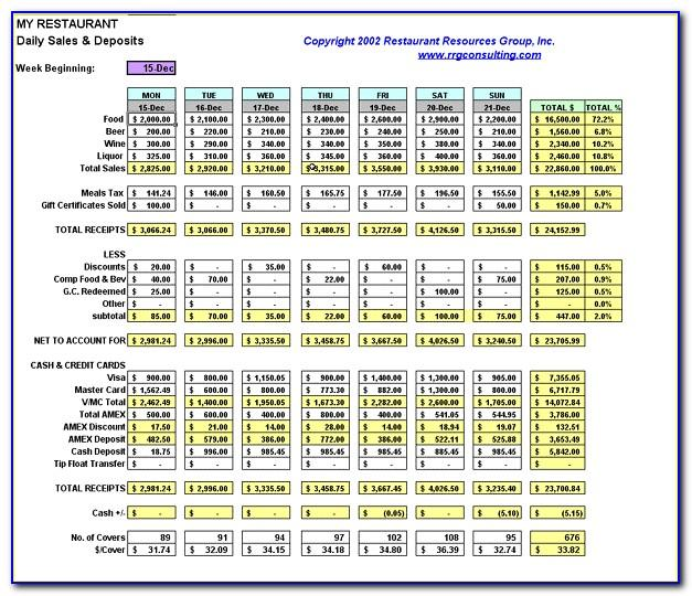 Restaurant Daily Sales Report Format In Excel