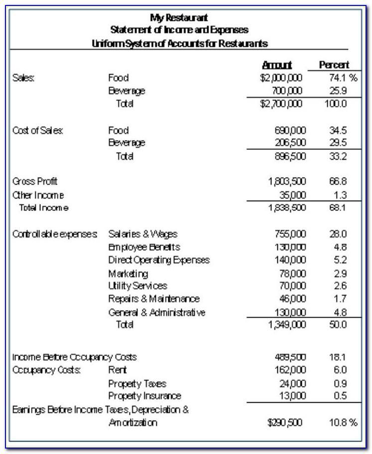 Restaurant Financial Statement Sample