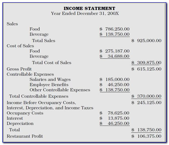 Restaurant Financial Statement Template