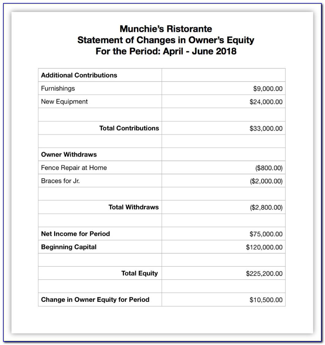 Restaurant Income Statement Format