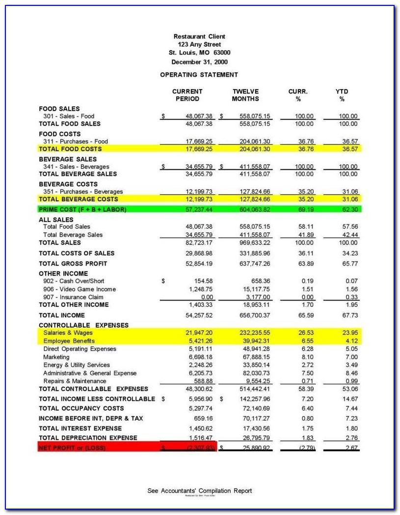 Restaurant Income Statement Sample