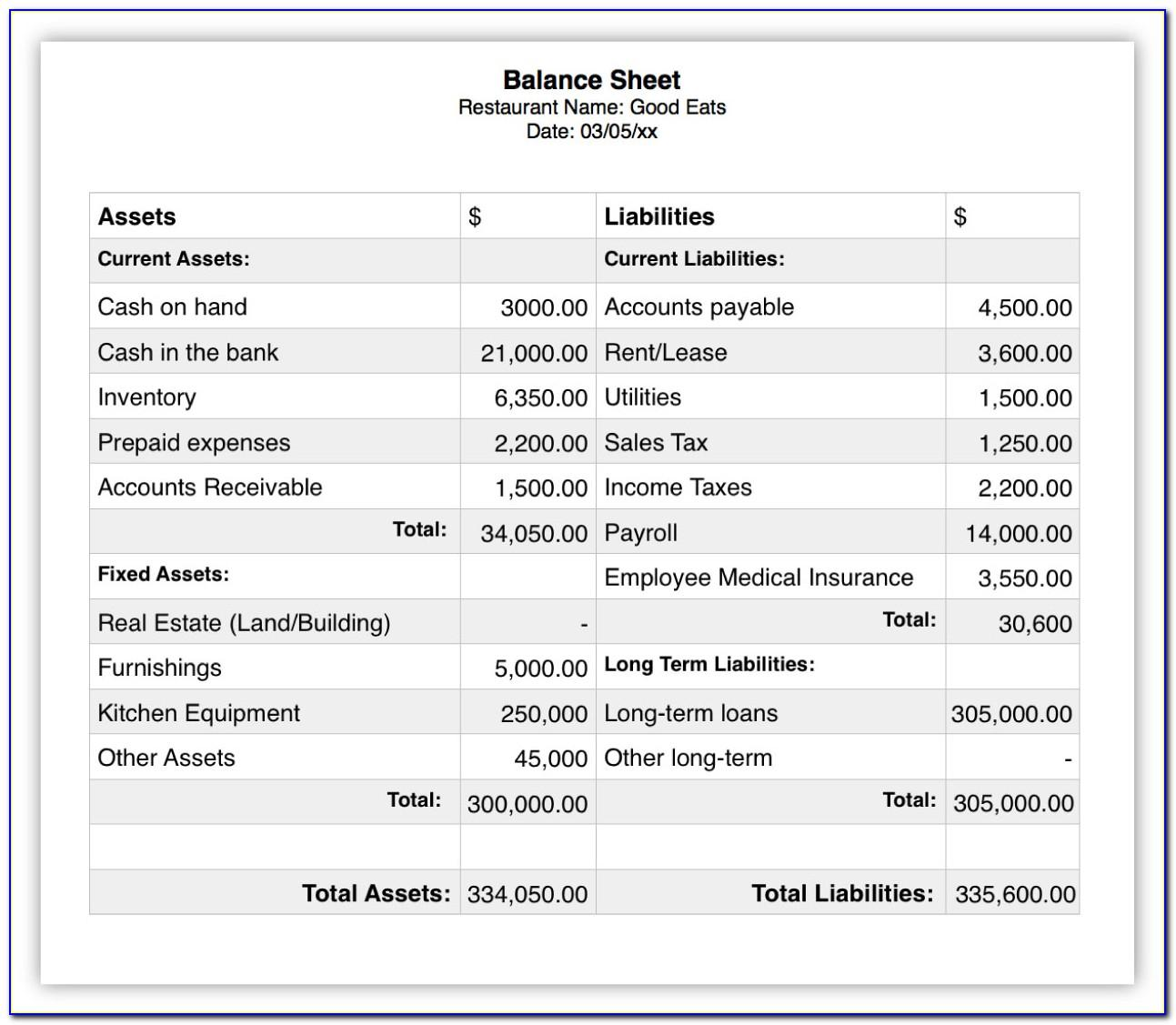 Restaurant Income Statement Template Excel