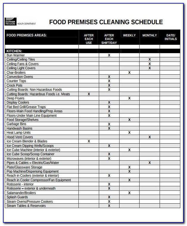 Restaurant Kitchen Cleaning Checklist Template