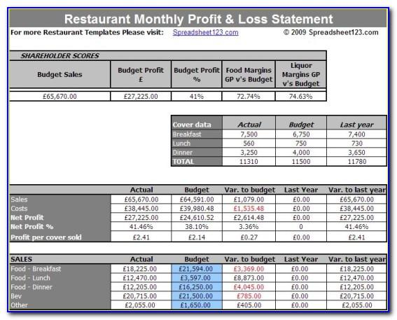 Restaurant Profit And Loss Statement Pdf