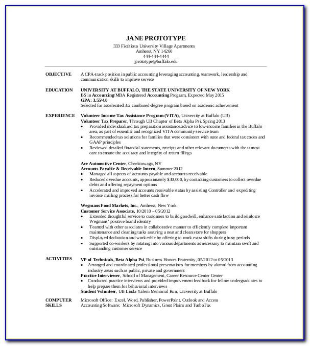 Resume Templates For Mba Admissions