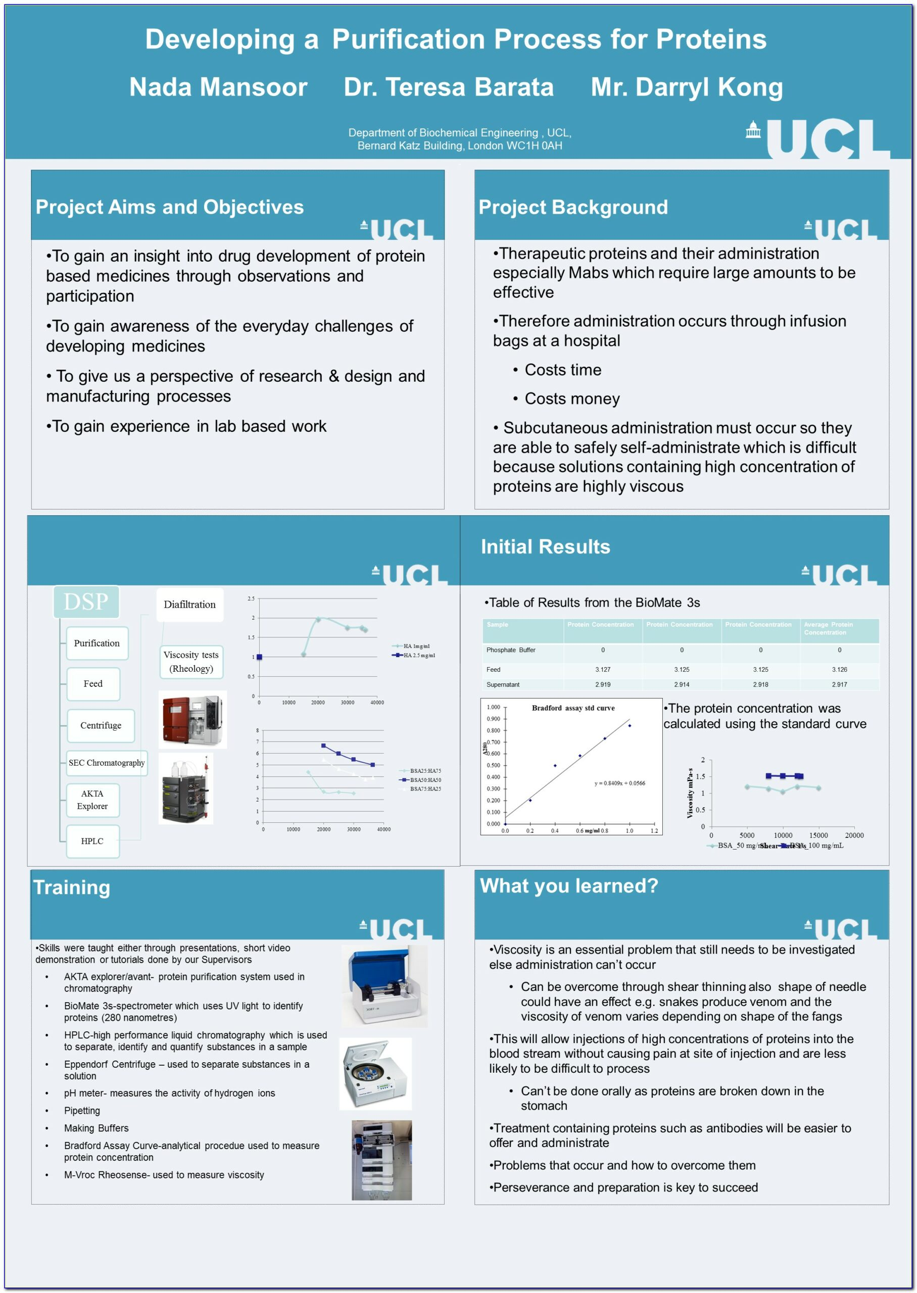 Scientific Poster Template A1 Powerpoint