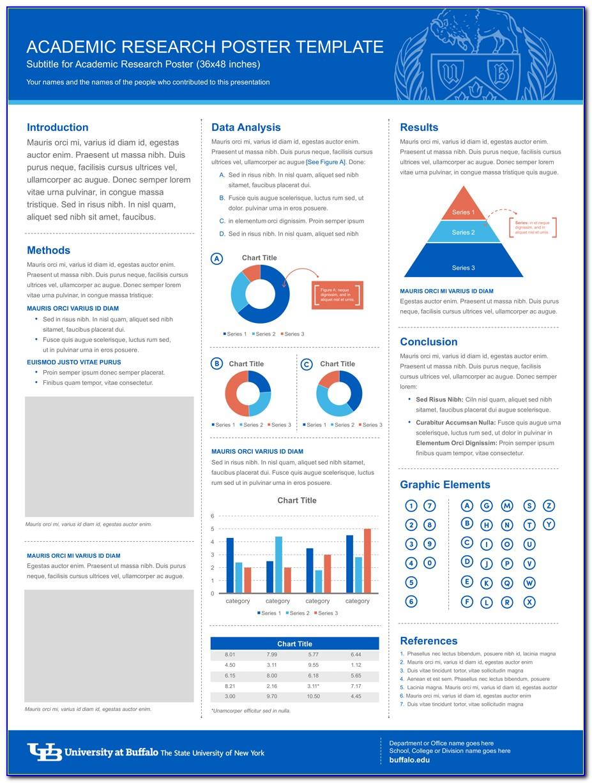 Scientific Poster Templates A1