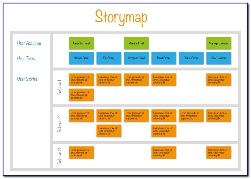 Agile Product Roadmap Sample
