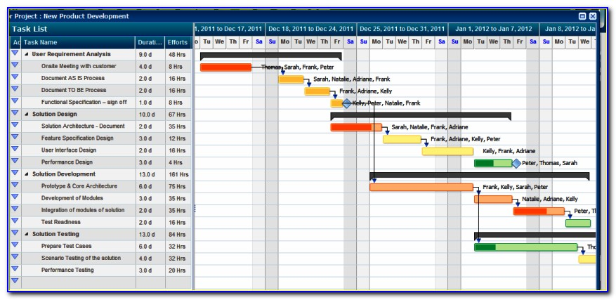 Agile Project Management Documentation Templates