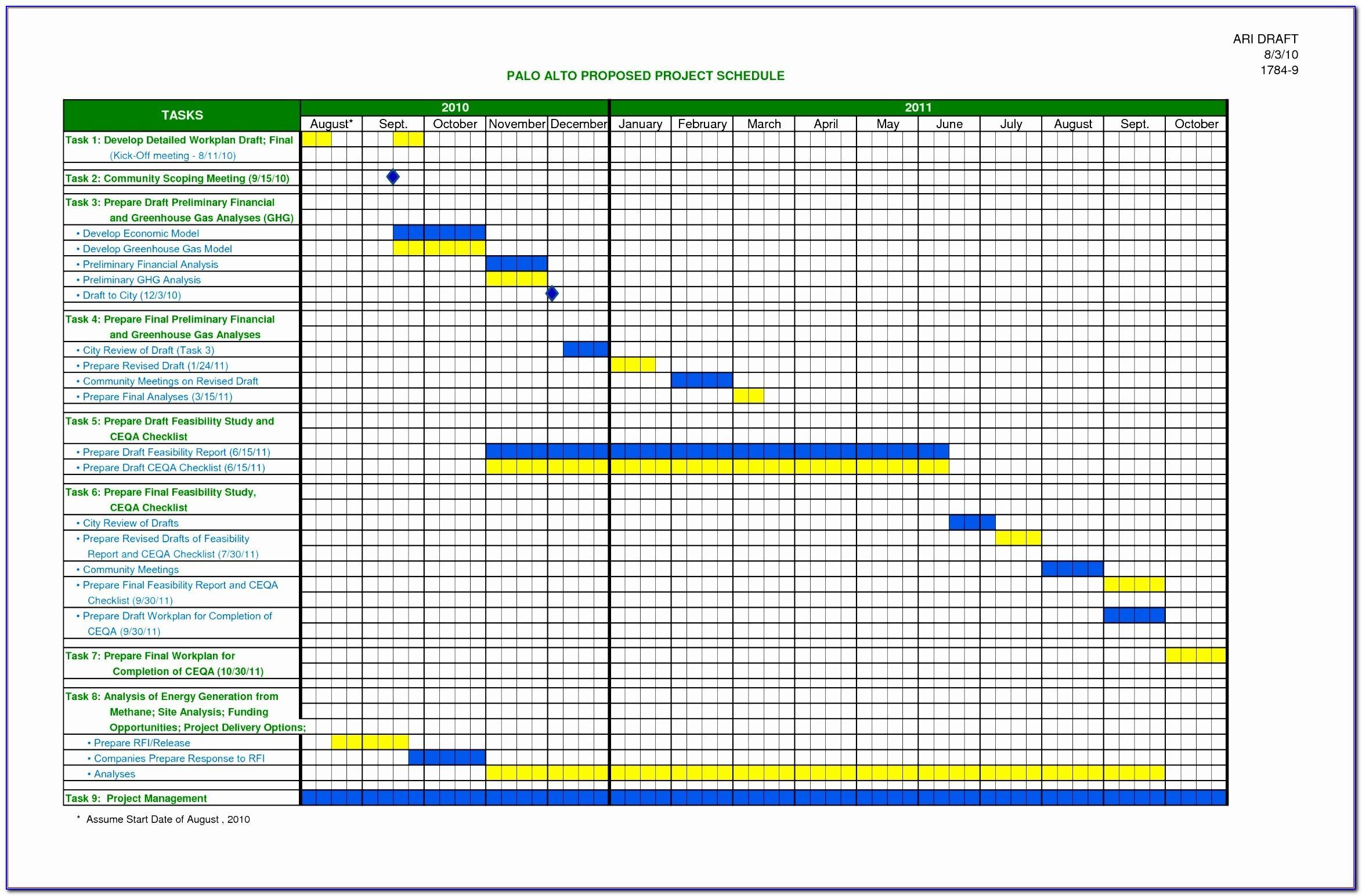 Excel Project Plan Template Gantt Chart