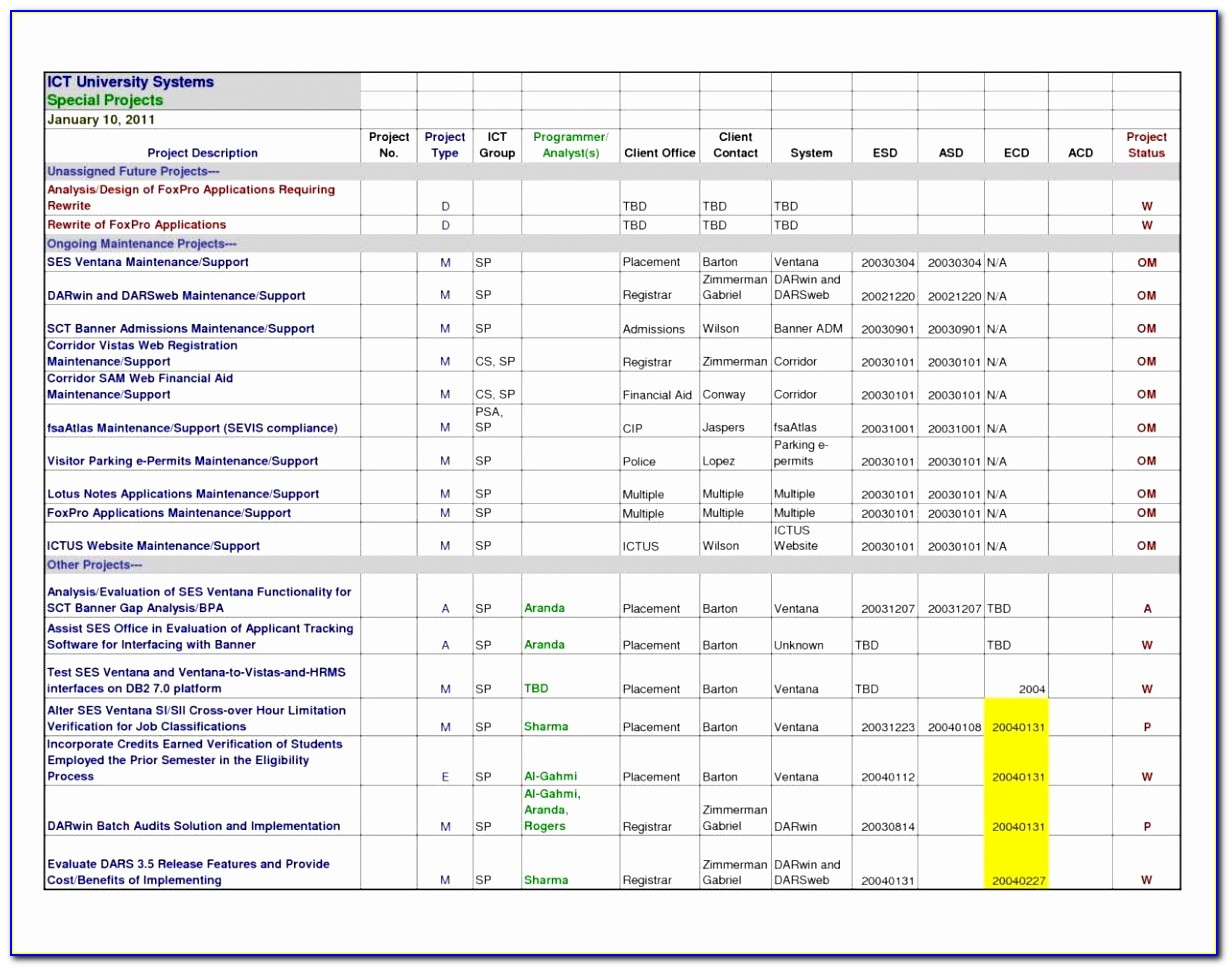 Financial Project Report Excel Format