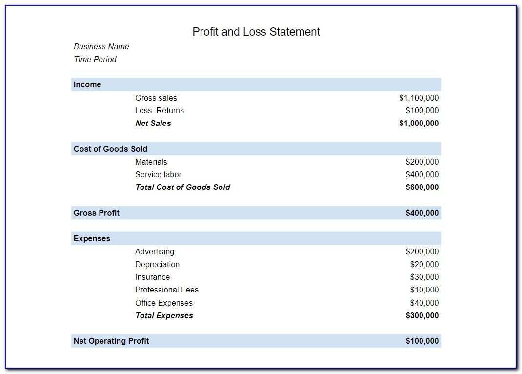 Free Profit And Loss Balance Sheet Template