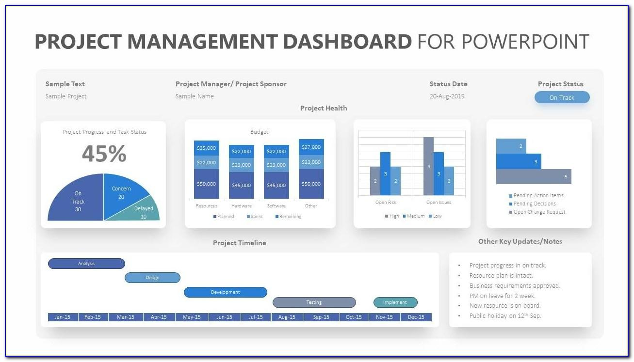 Free Project Status Dashboard Template Powerpoint