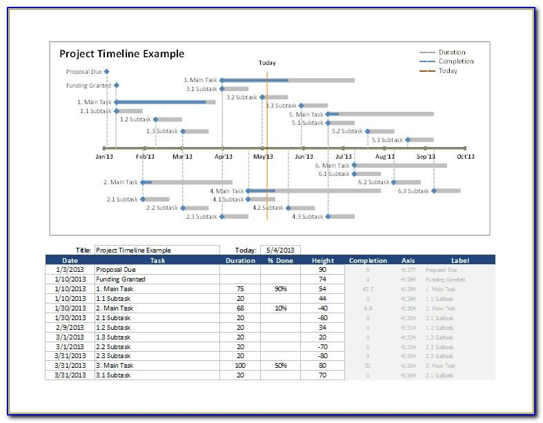 Free Project Timeline Excel Templates