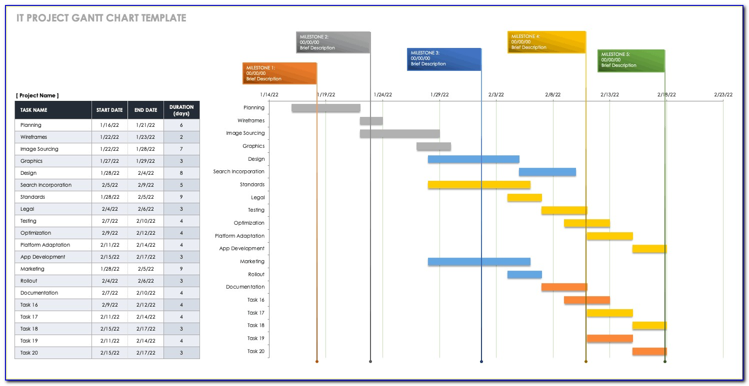 Gantt Chart Project Template