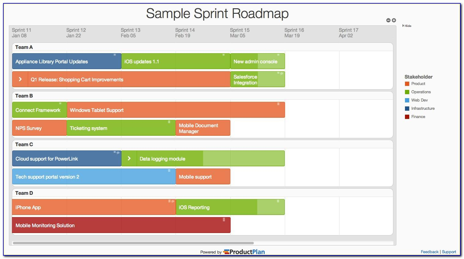 Microsoft Powerpoint Product Roadmap Template