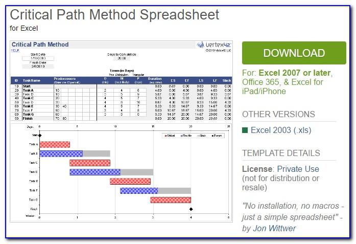 Microsoft Project Planner Gantt Chart Template In Excel