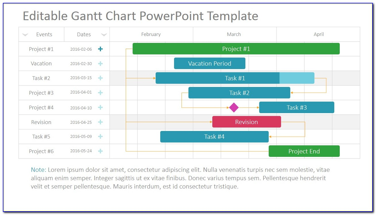 Multiple Project Gantt Chart Template Excel