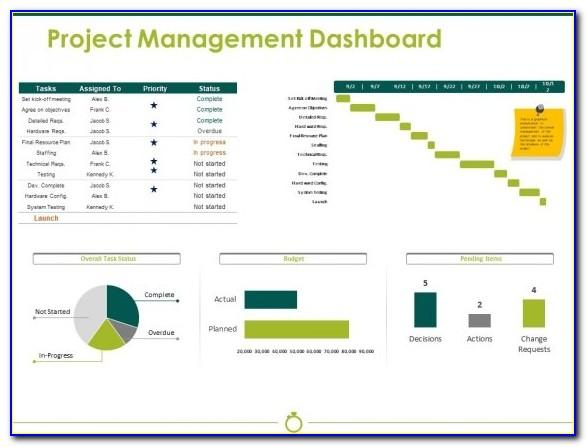 Multiple Project Management Dashboard Excel Template Free