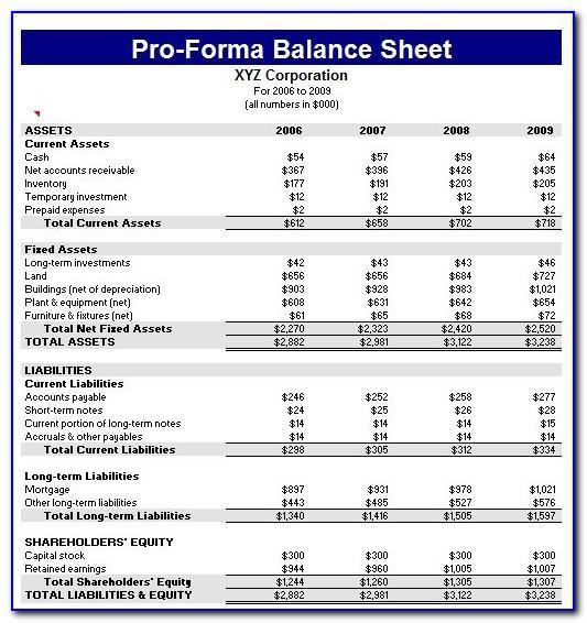 Pro Forma Balance Sheet Statement Template