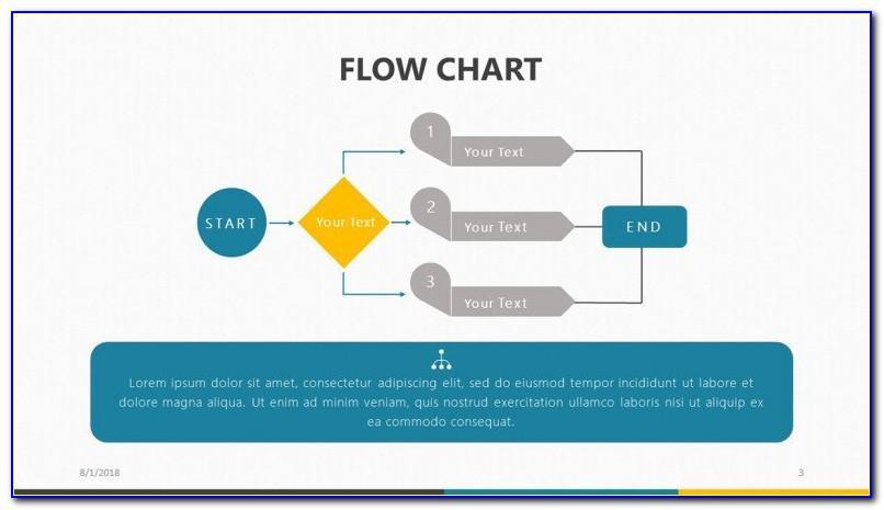 Process Flow Chart Template Powerpoint 2010