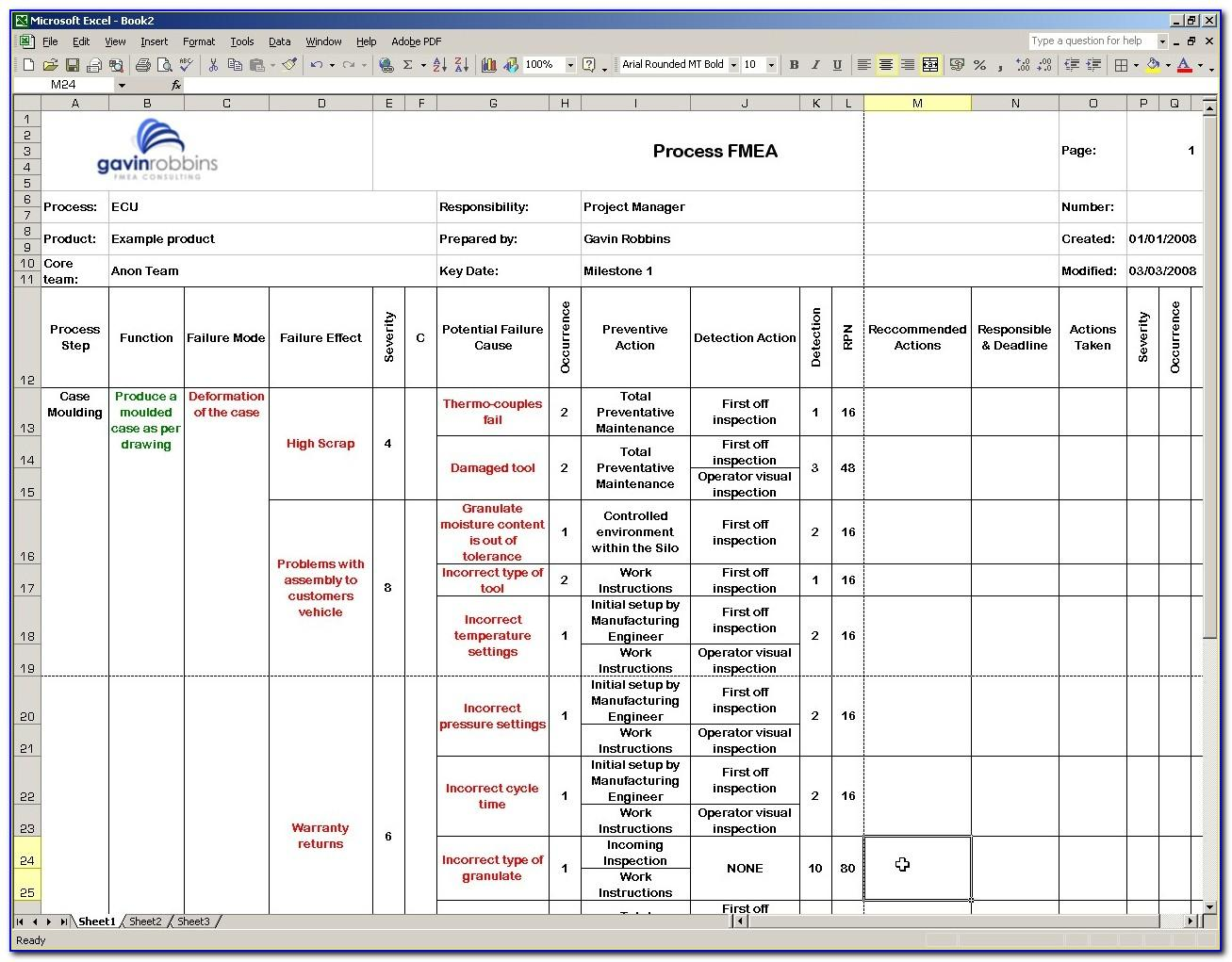 Process Fmea Template Xls