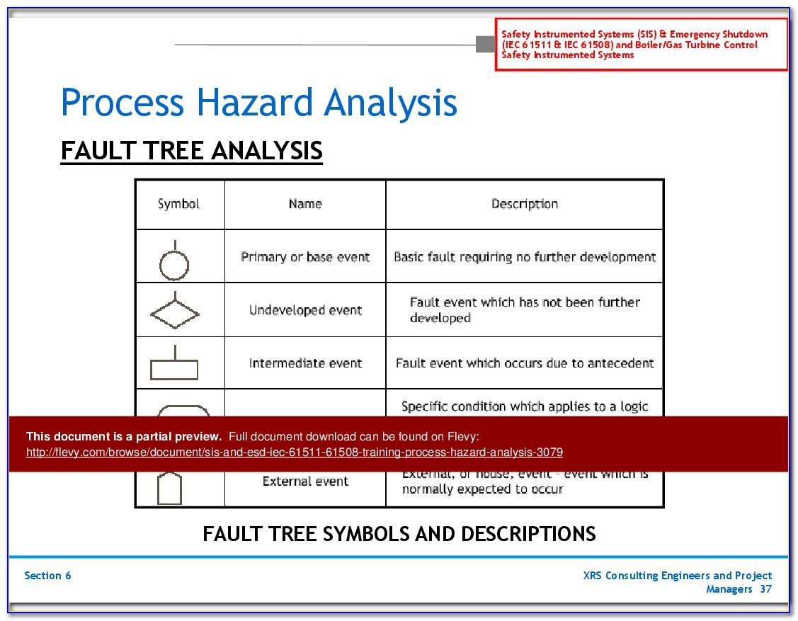 Process Safety Analysis Template