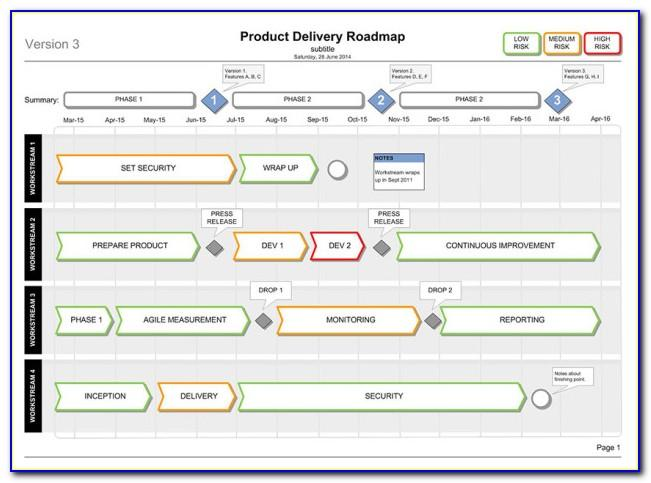 Product Delivery Plan Roadmap Template (visio)