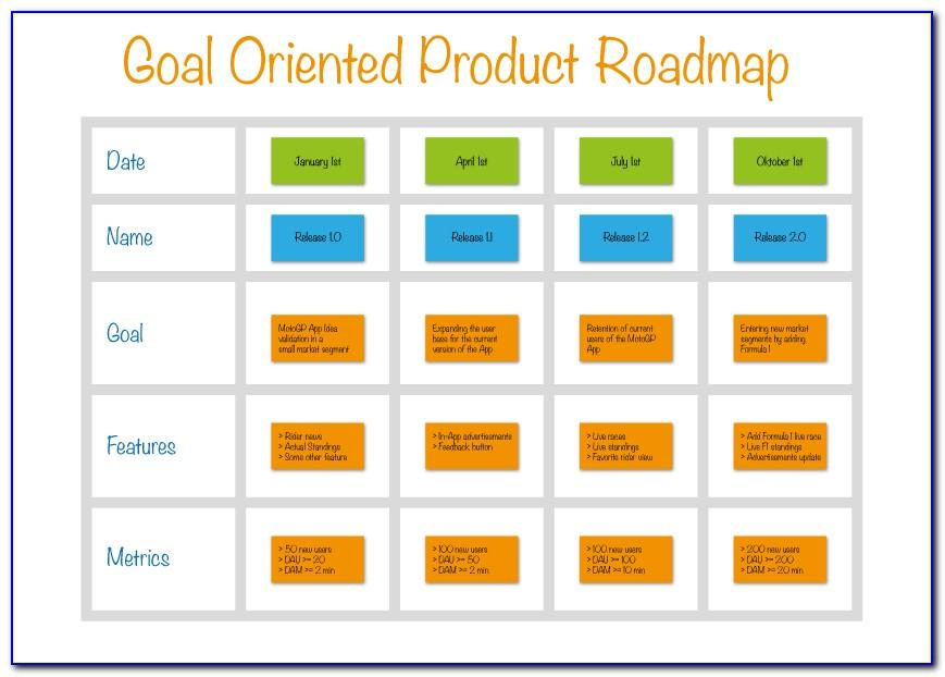 Product Development Roadmap Template Powerpoint